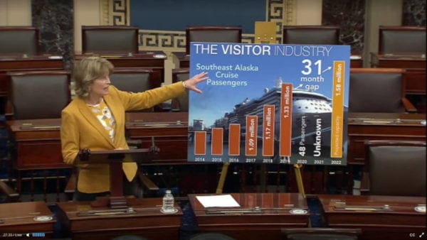 A woman in an orange coat points to a chart with a graph on the senate floor